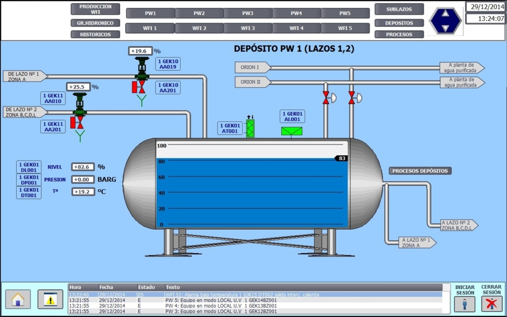 PW and WFI water production control and supervision system Deposit